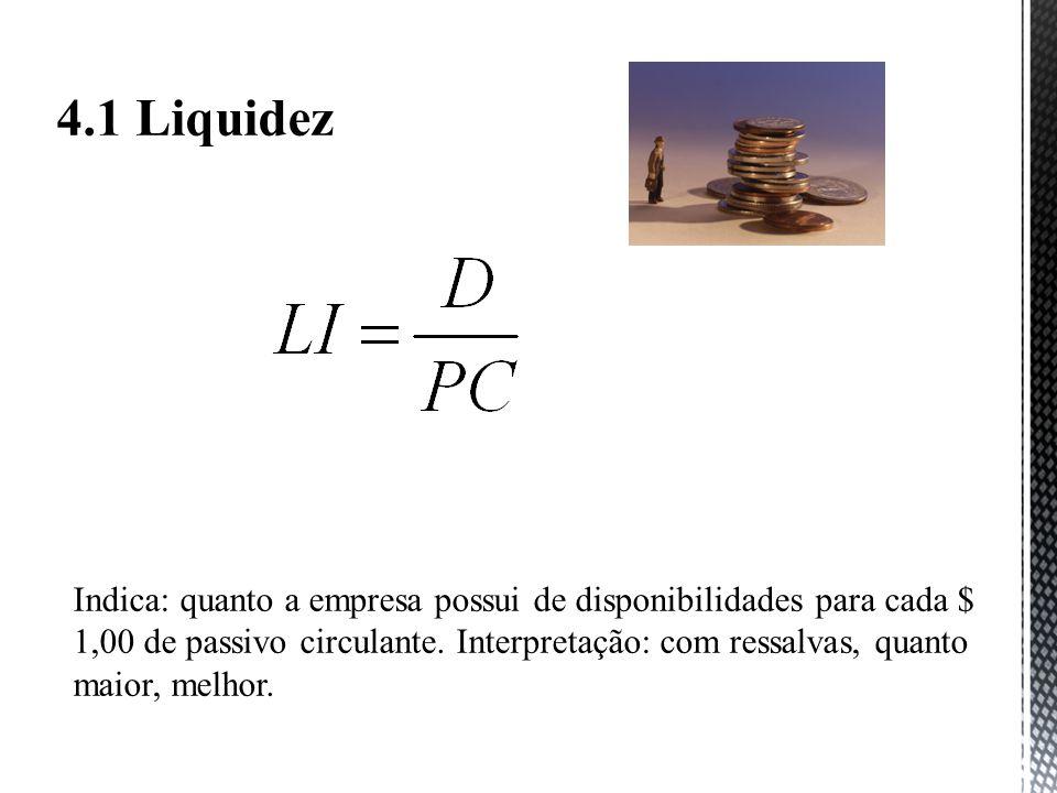 4.1 Liquidez Indica: quanto a empresa possui de disponibilidades para cada $ 1,00 de passivo circulante.