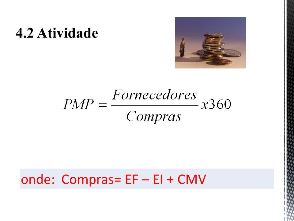 4.2 Atividade onde:Compras= EF – EI + CMV