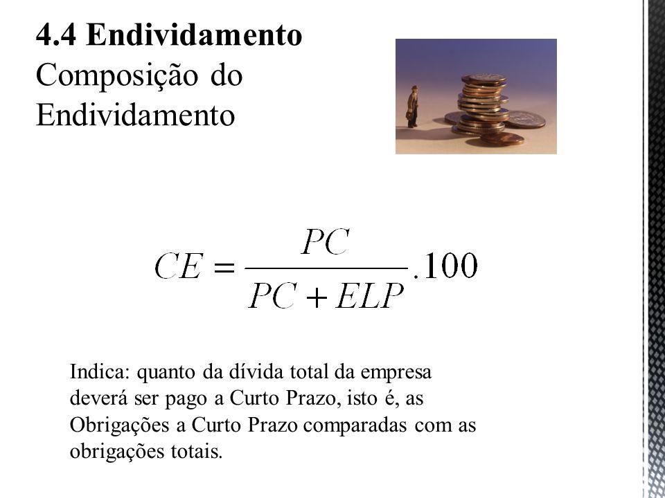 4.4 Endividamento Composição do Endividamento Indica: quanto da dívida total da empresa deverá ser pago a Curto Prazo, isto é, as Obrigações a Curto Prazo comparadas com as obrigações totais.
