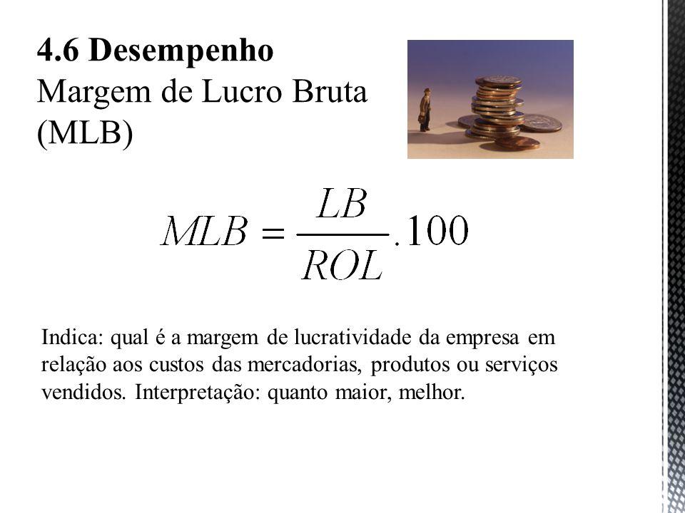 4.6 Desempenho Margem de Lucro Bruta (MLB) Indica: qual é a margem de lucratividade da empresa em relação aos custos das mercadorias, produtos ou serviços vendidos.