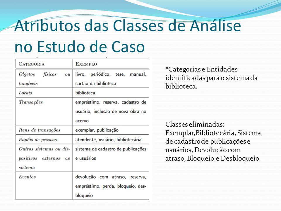 Atributos das Classes de Análise no Estudo de Caso *Categorias e Entidades identificadas para o sistema da biblioteca. Classes eliminadas: Exemplar,Bi