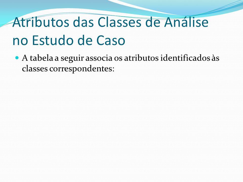 Atributos das Classes de Análise no Estudo de Caso A tabela a seguir associa os atributos identificados às classes correspondentes: