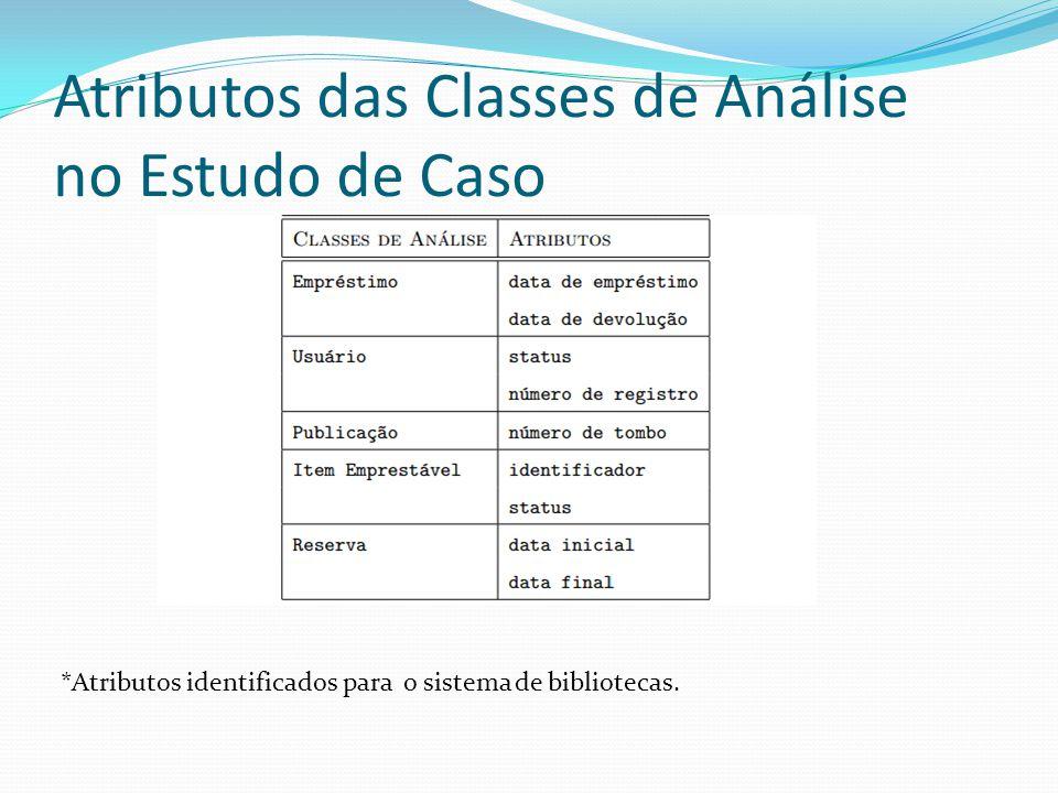 Atributos das Classes de Análise no Estudo de Caso *Atributos identificados para o sistema de bibliotecas.
