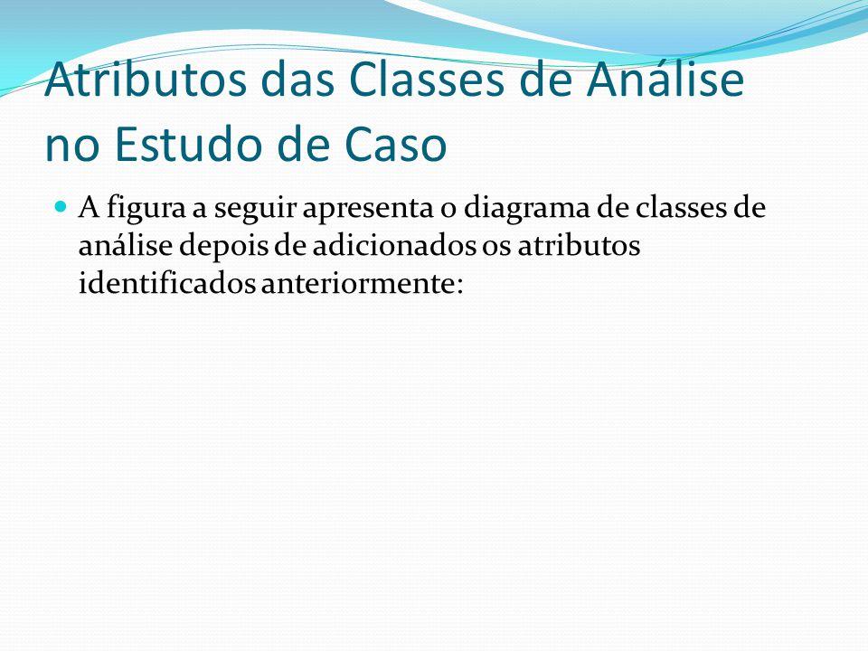 Atributos das Classes de Análise no Estudo de Caso A figura a seguir apresenta o diagrama de classes de análise depois de adicionados os atributos ide