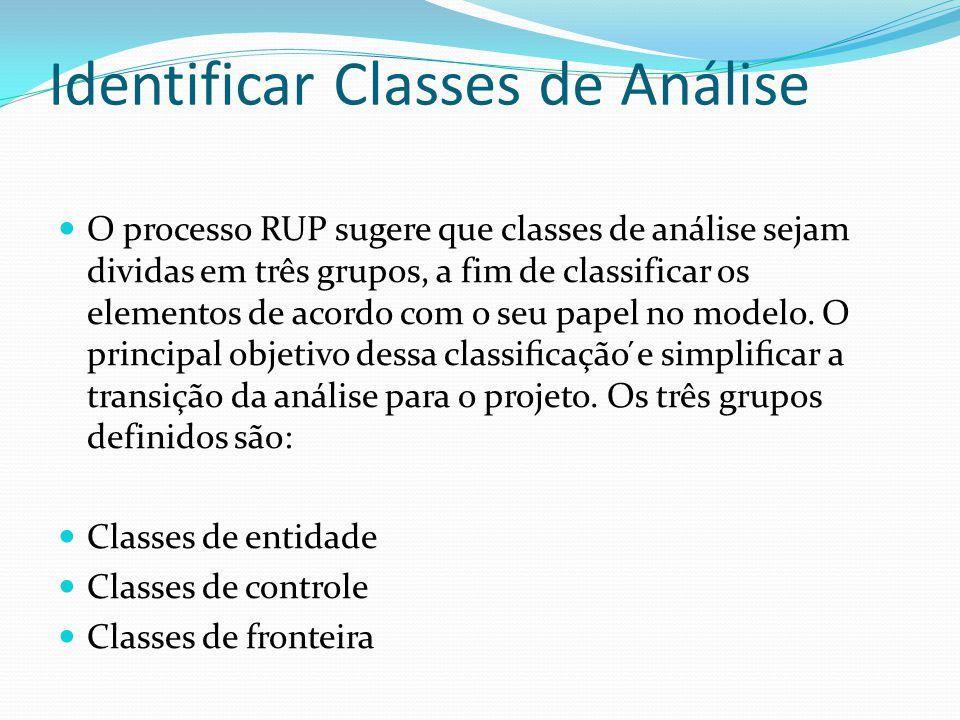 Identificar Classes de Análise O processo RUP sugere que classes de análise sejam dividas em três grupos, a fim de classificar os elementos de acordo