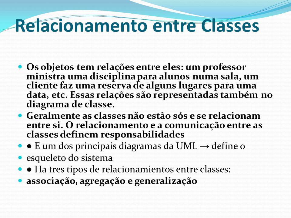 Relacionamento entre Classes Os objetos tem relações entre eles: um professor ministra uma disciplina para alunos numa sala, um cliente faz uma reserv