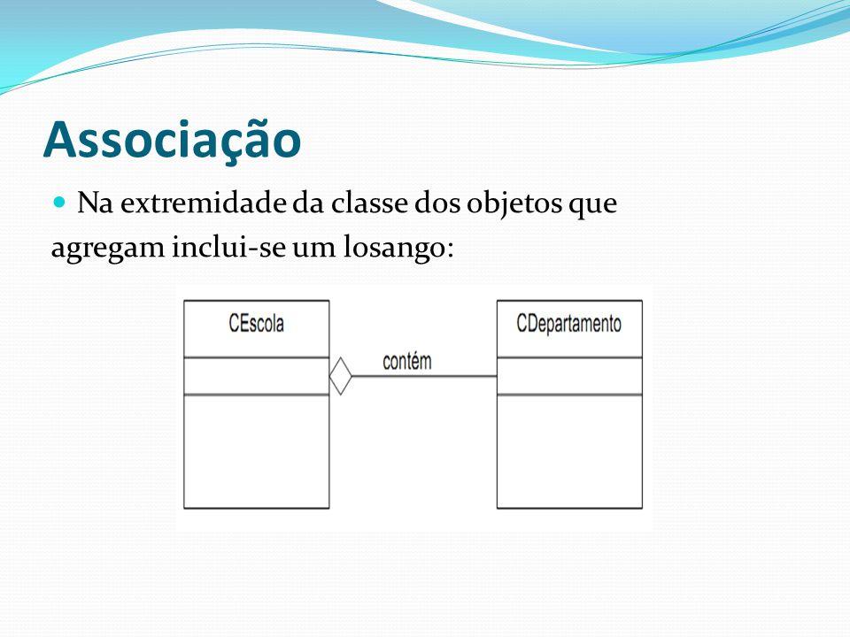 Associação Na extremidade da classe dos objetos que agregam inclui-se um losango: