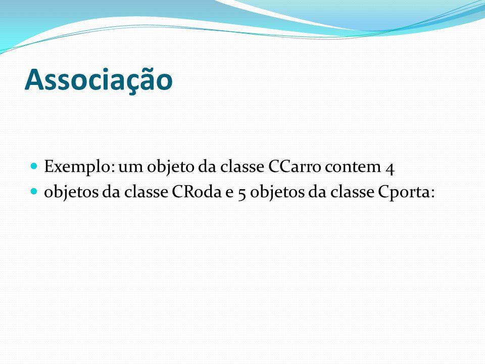 Associação Exemplo: um objeto da classe CCarro contem 4 objetos da classe CRoda e 5 objetos da classe Cporta: