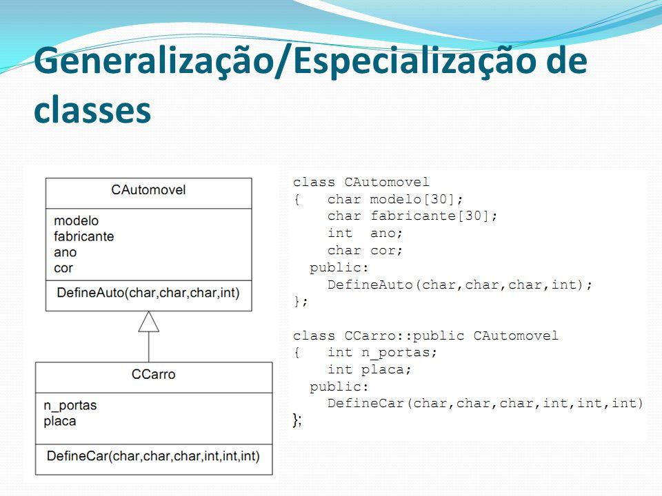 Generalização/Especialização de classes