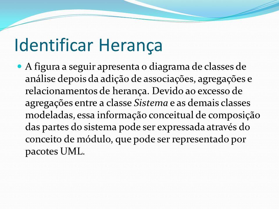 Identificar Herança A figura a seguir apresenta o diagrama de classes de análise depois da adição de associações, agregações e relacionamentos de hera