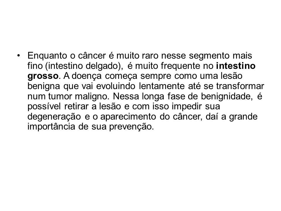 Dependendo da localização do tumor, os sintomas são diferentes.