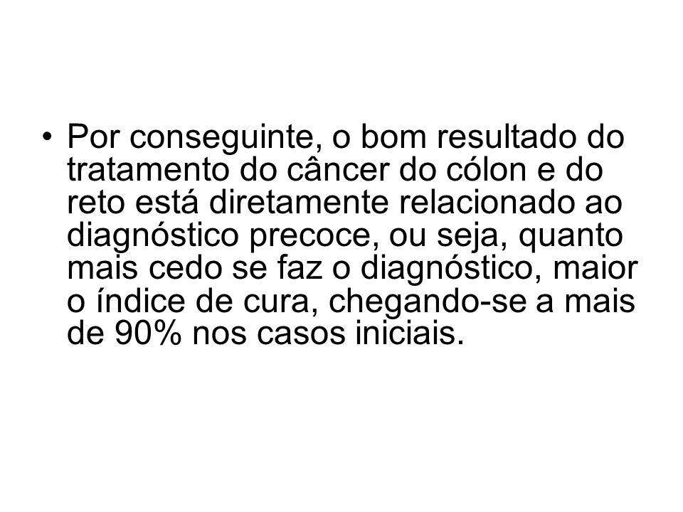 5) História familiar de câncer intestinal: Quanto mais pessoas de uma mesma família tiveram diagnóstico de câncer colorretal, maior o risco de desenvolver a doença.