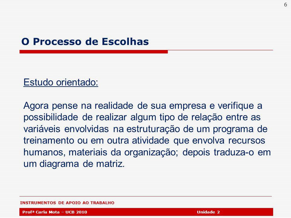 INSTRUMENTOS DE APOIO AO TRABALHO Profª Carla Mota – UCB 2010Unidade 2 6 O Processo de Escolhas Estudo orientado: Agora pense na realidade de sua empr