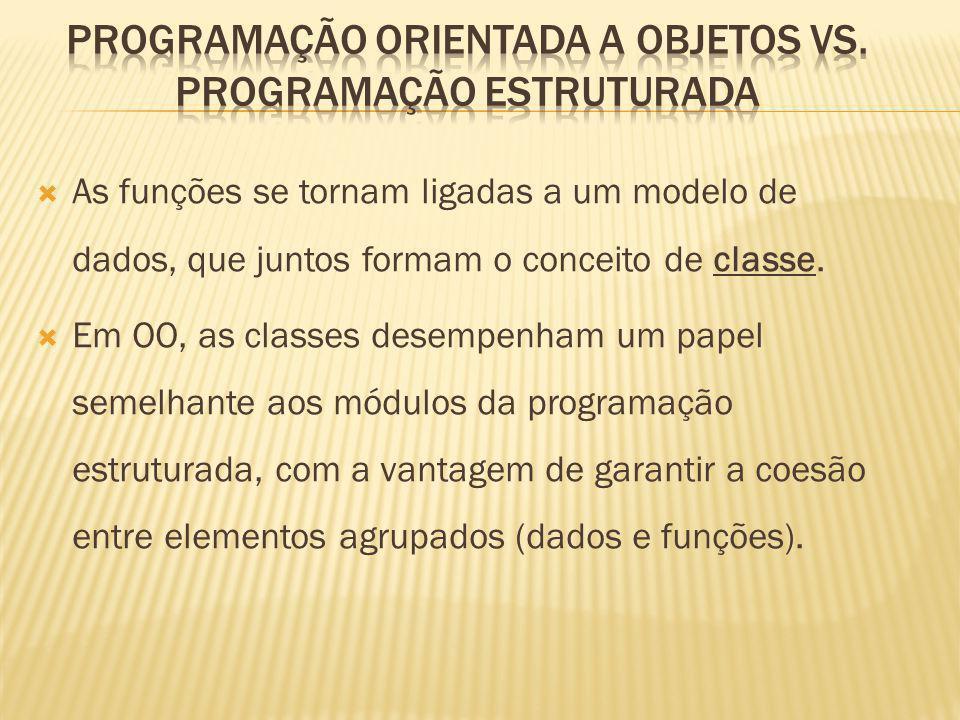As funções se tornam ligadas a um modelo de dados, que juntos formam o conceito de classe.