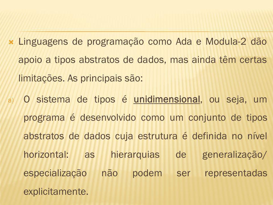 Linguagens de programação como Ada e Modula-2 dão apoio a tipos abstratos de dados, mas ainda têm certas limitações.