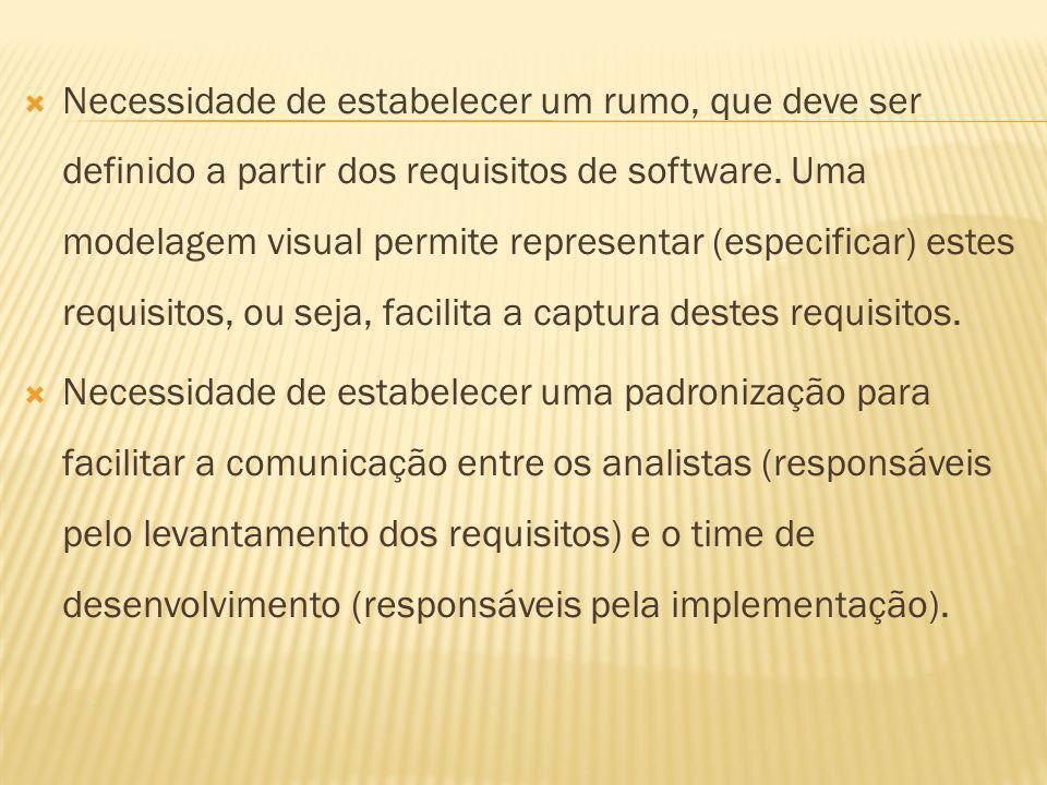 Necessidade de estabelecer um rumo, que deve ser definido a partir dos requisitos de software.