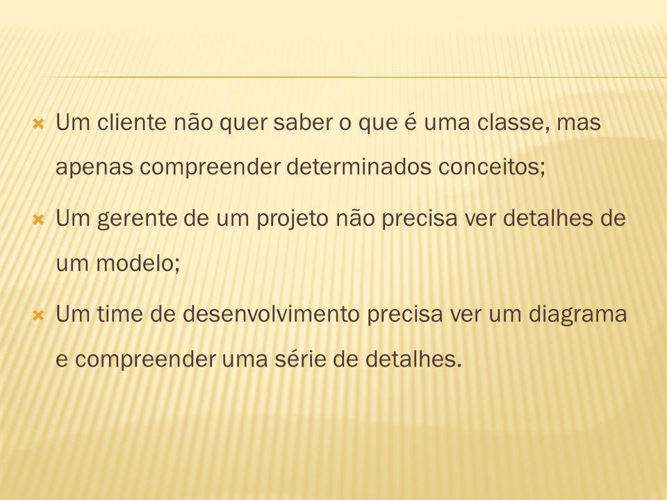Um cliente não quer saber o que é uma classe, mas apenas compreender determinados conceitos; Um gerente de um projeto não precisa ver detalhes de um modelo; Um time de desenvolvimento precisa ver um diagrama e compreender uma série de detalhes.