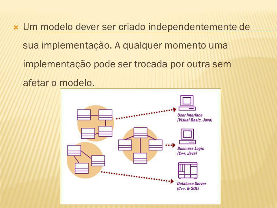 Um modelo dever ser criado independentemente de sua implementação.