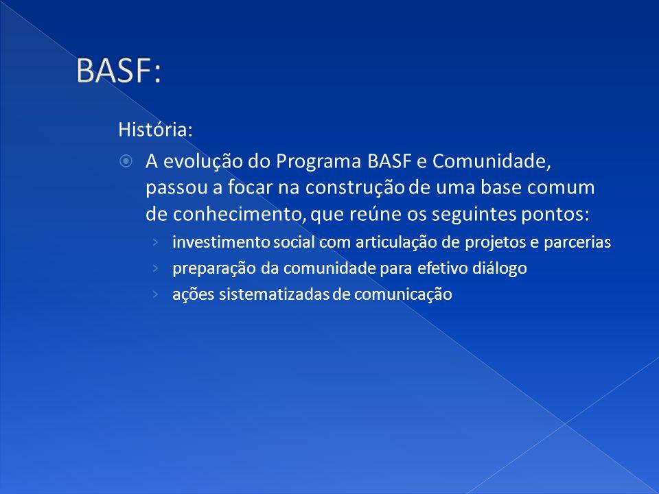 História: A evolução do Programa BASF e Comunidade, passou a focar na construção de uma base comum de conhecimento, que reúne os seguintes pontos: investimento social com articulação de projetos e parcerias preparação da comunidade para efetivo diálogo ações sistematizadas de comunicação