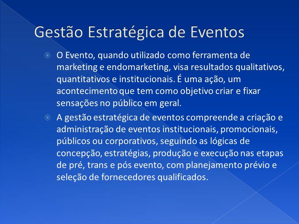 O Evento, quando utilizado como ferramenta de marketing e endomarketing, visa resultados qualitativos, quantitativos e institucionais. É uma ação, um