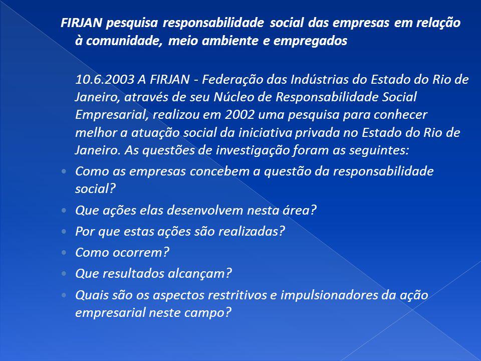 FIRJAN pesquisa responsabilidade social das empresas em relação à comunidade, meio ambiente e empregados 10.6.2003 A FIRJAN - Federação das Indústrias