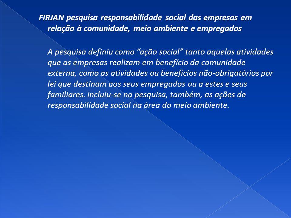 FIRJAN pesquisa responsabilidade social das empresas em relação à comunidade, meio ambiente e empregados A pesquisa definiu como ação social tanto aqu