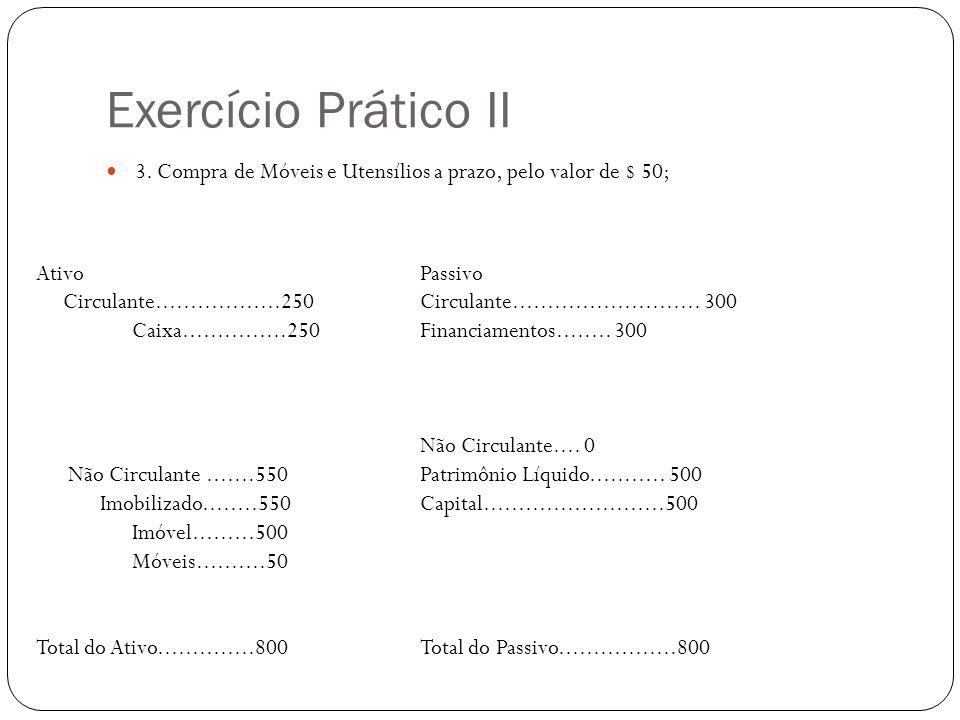 Exercício Prático II 3. Compra de Móveis e Utensílios a prazo, pelo valor de $ 50; AtivoPassivo Circulante..................250 Circulante............