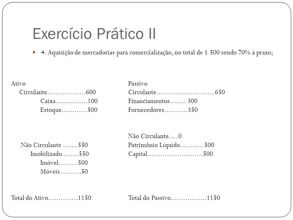 Exercício Prático II 4. Aquisição de mercadorias para comercialização, no total de $ 500 sendo 70% à prazo; AtivoPassivo Circulante..................6