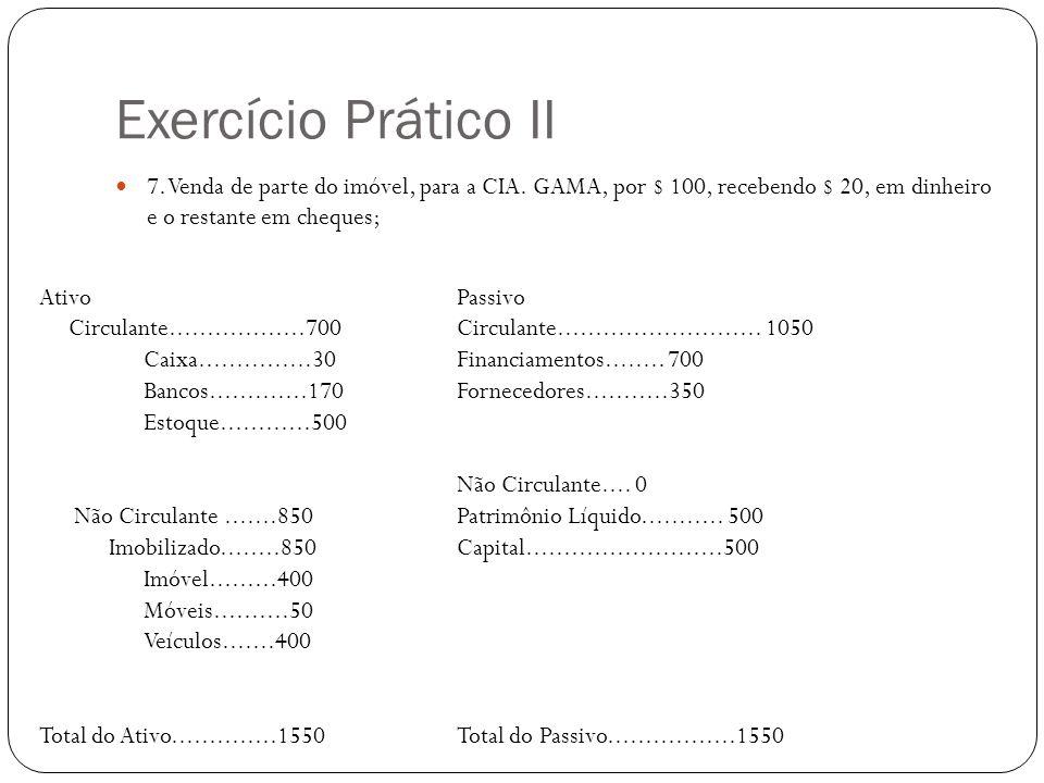 Exercício Prático II 7. Venda de parte do imóvel, para a CIA. GAMA, por $ 100, recebendo $ 20, em dinheiro e o restante em cheques; AtivoPassivo Circu