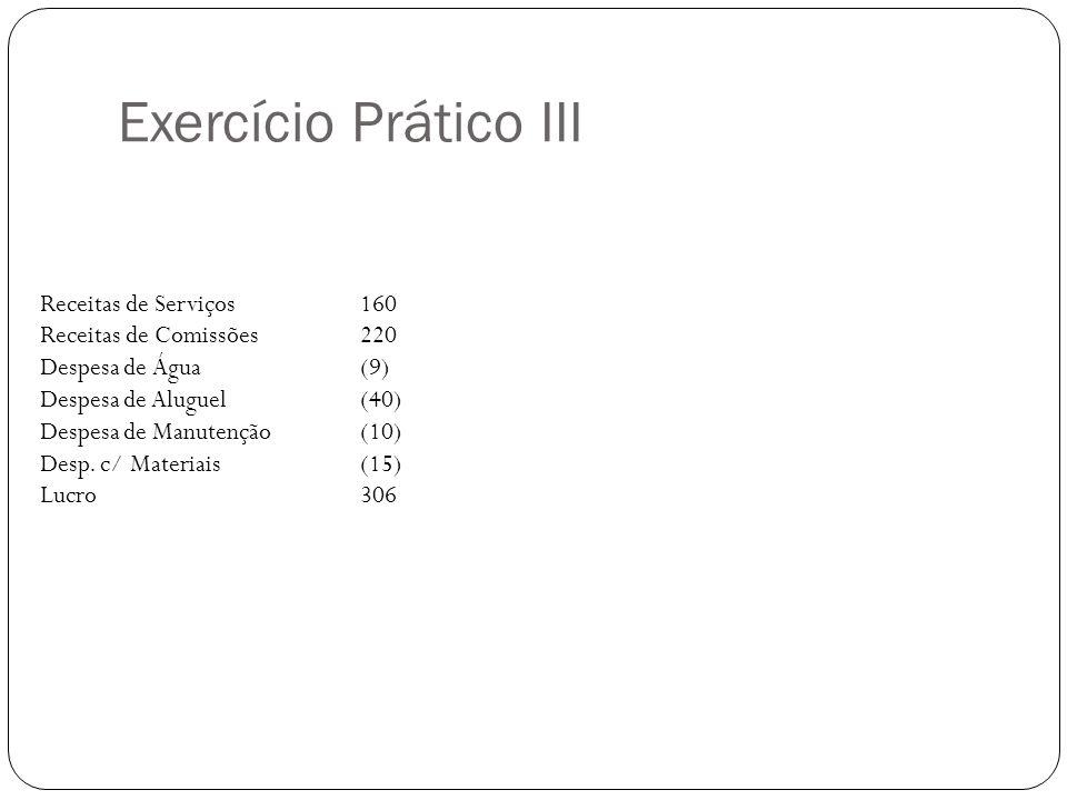 Exercício Prático III Receitas de Serviços 160 Receitas de Comissões 220 Despesa de Água (9) Despesa de Aluguel (40) Despesa de Manutenção(10) Desp.
