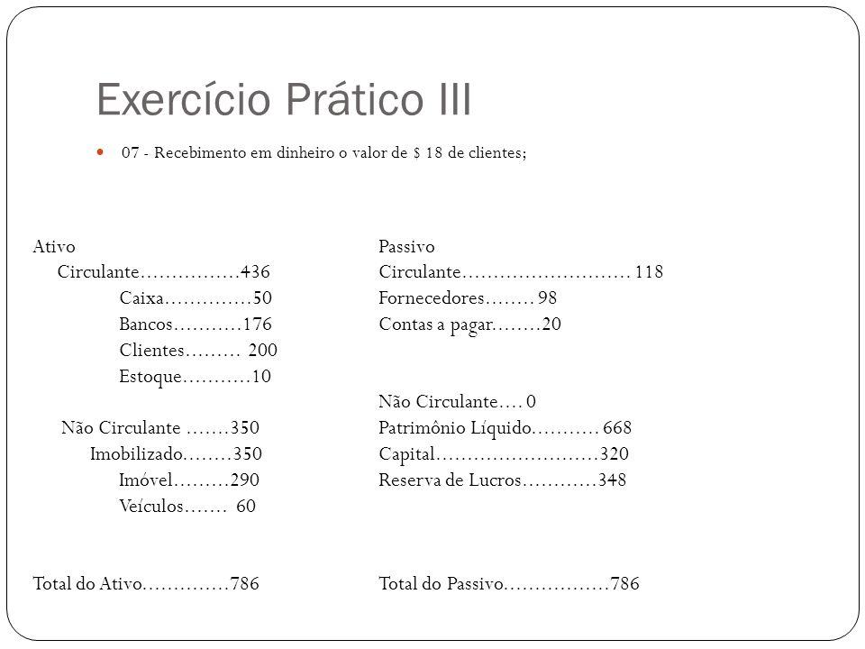 Exercício Prático III 07 - Recebimento em dinheiro o valor de $ 18 de clientes; AtivoPassivo Circulante................436 Circulante...........................