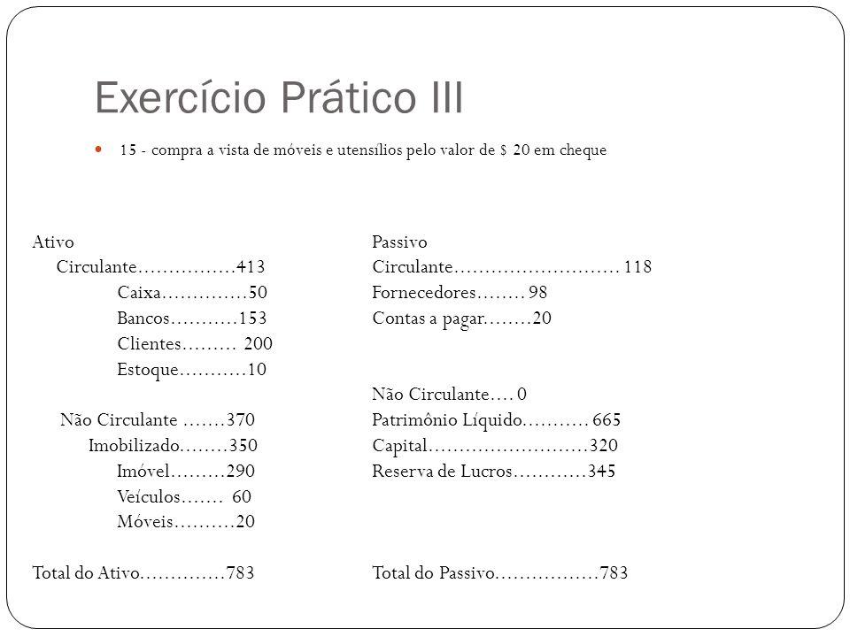 Exercício Prático III 15 - compra a vista de móveis e utensílios pelo valor de $ 20 em cheque AtivoPassivo Circulante................413 Circulante...........................
