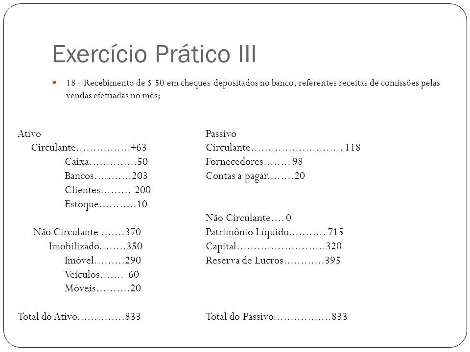Exercício Prático III 18 - Recebimento de $ 50 em cheques depositados no banco, referentes receitas de comissões pelas vendas efetuadas no mês; AtivoP