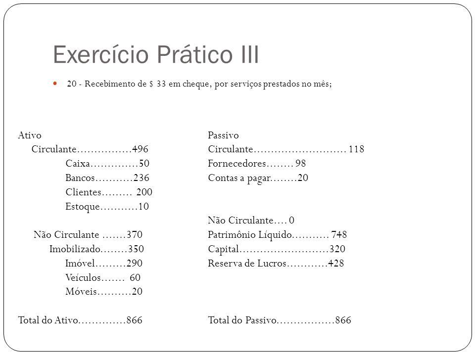 Exercício Prático III 20 - Recebimento de $ 33 em cheque, por serviços prestados no mês; AtivoPassivo Circulante................496 Circulante........