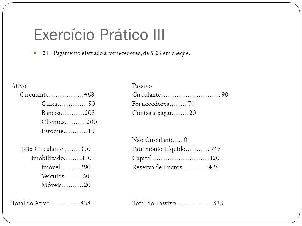 Exercício Prático III 21 - Pagamento efetuado a fornecedores, de $ 28 em cheque; AtivoPassivo Circulante................468 Circulante................