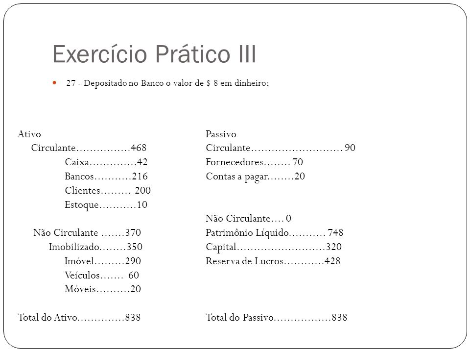 Exercício Prático III 27 - Depositado no Banco o valor de $ 8 em dinheiro; AtivoPassivo Circulante................468 Circulante......................
