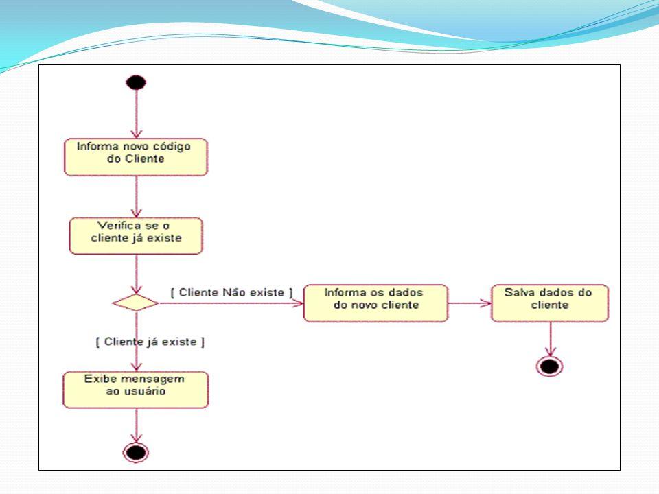 DIAGRAMA DE OBJETOS Uma variação do diagrama de classes e utiliza quase a mesma notação.