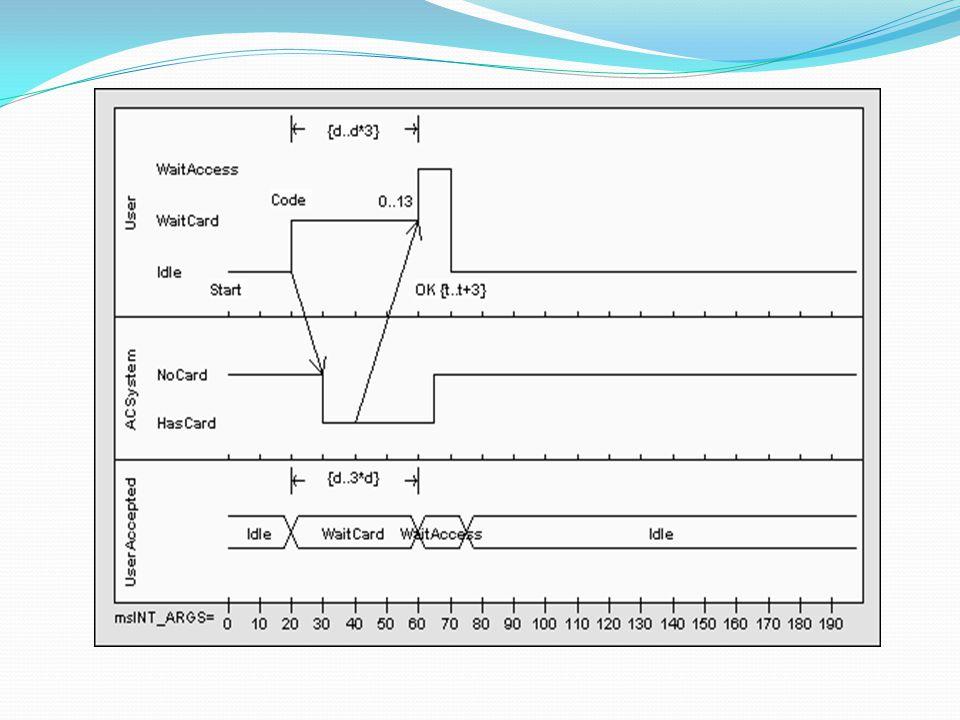FERRAMENTAS CASE NA UML O termo CASE (Computer-aided software engineering) significa engenharia de software auxiliada por computador.