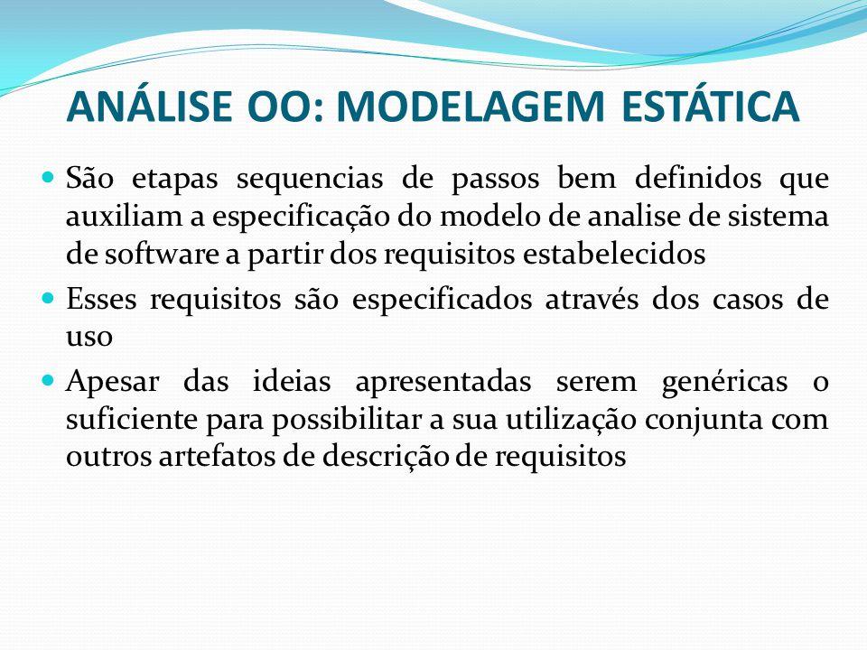 ANÁLISE OO: MODELAGEM ESTÁTICA São etapas sequencias de passos bem definidos que auxiliam a especificação do modelo de analise de sistema de software