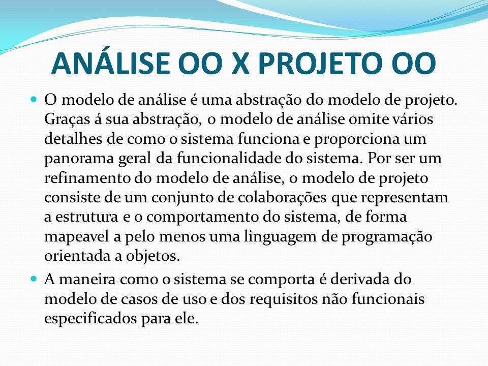 O modelo de análise é uma abstração do modelo de projeto. Graças á sua abstração, o modelo de análise omite vários detalhes de como o sistema funciona