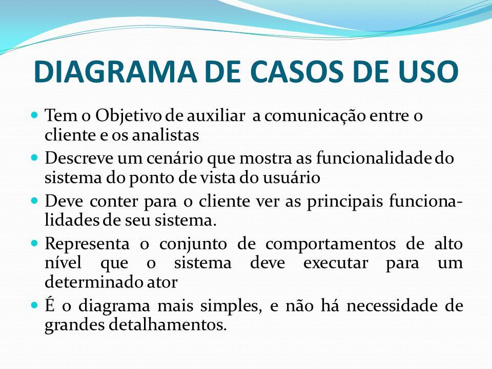 DIAGRAMA DE CASOS DE USO Tem o Objetivo de auxiliar a comunicação entre o cliente e os analistas Descreve um cenário que mostra as funcionalidade do s