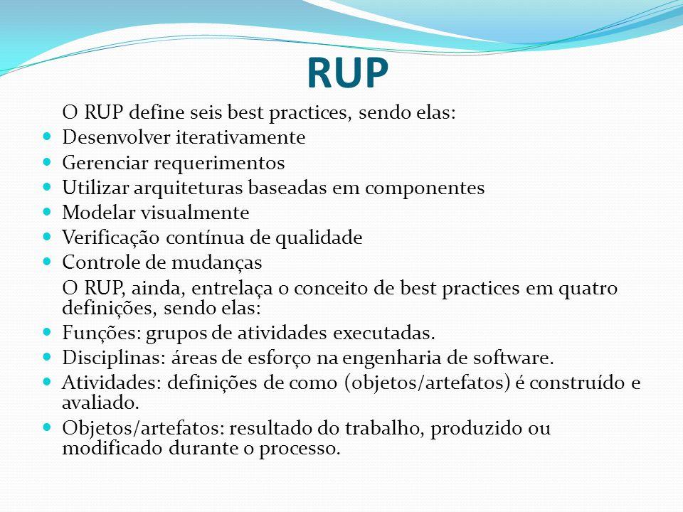 RUP O RUP define seis best practices, sendo elas: Desenvolver iterativamente Gerenciar requerimentos Utilizar arquiteturas baseadas em componentes Mod