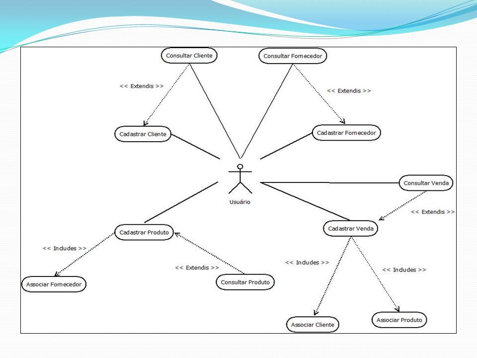 DIAGRAMA DE CLASSES Representa uma coleção de classes e seus inter- relacionamentos pode oferecer três perspectivas, cada uma para um tipo de observador diferente: - Conceitual: Representa os conceitos do domínio em estudo e perspectiva destinada ao cliente - Especificação: Foco nas principais interfaces da arquitetura e não como eles irão ser implementados - Implementação: A mais utilizada de todas, Aborda vários detalhes de implementação, tais como navegabilidade, tipo dos atributos, etc.
