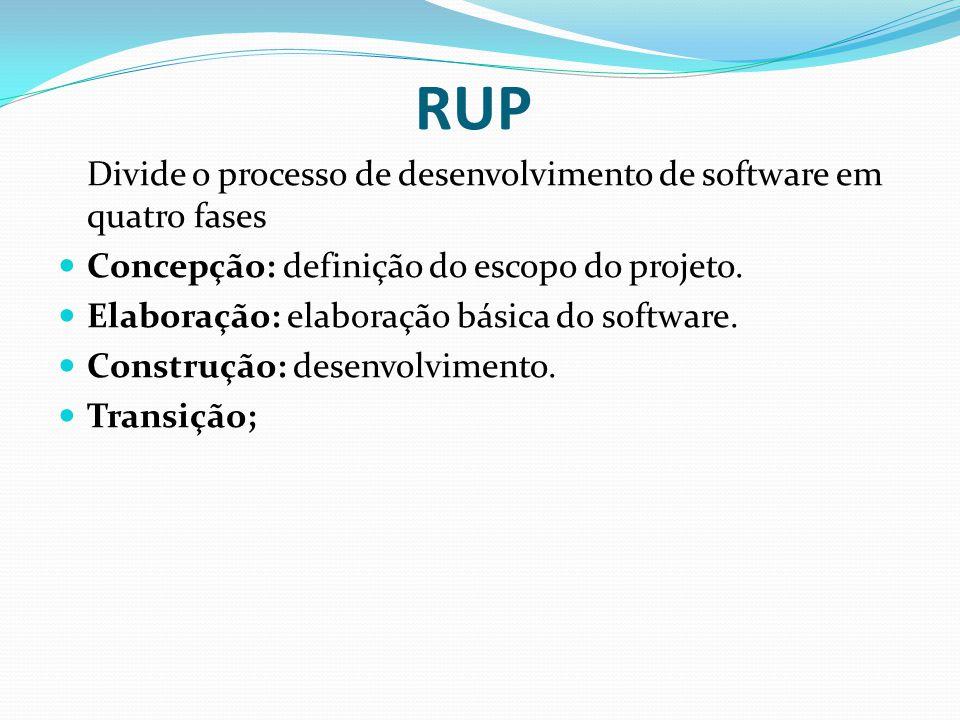RUP Divide o processo de desenvolvimento de software em quatro fases Concepção: definição do escopo do projeto. Elaboração: elaboração básica do softw