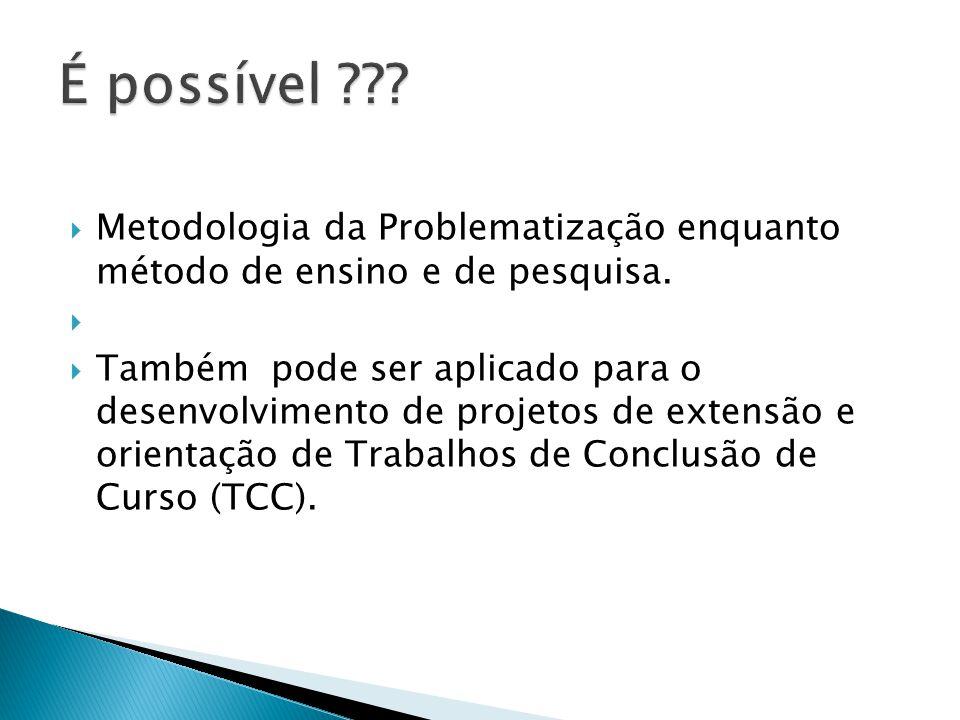 Metodologia da Problematização enquanto método de ensino e de pesquisa. Também pode ser aplicado para o desenvolvimento de projetos de extensão e orie