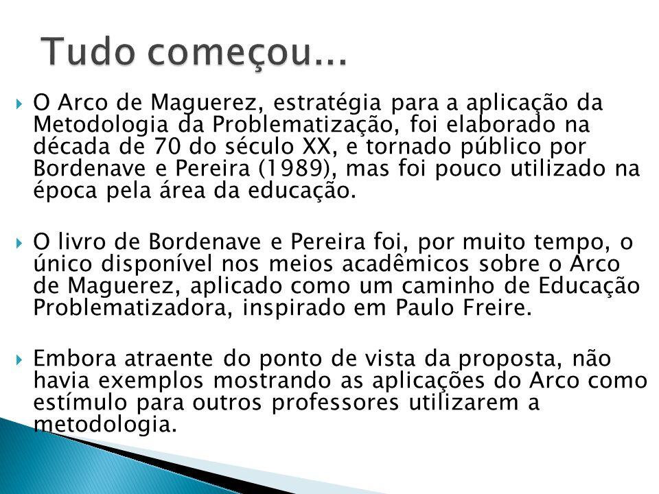 O Arco de Maguerez, estratégia para a aplicação da Metodologia da Problematização, foi elaborado na década de 70 do século XX, e tornado público por B