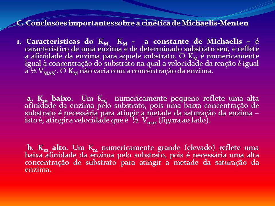 C. Conclusões importantes sobre a cinética de Michaelis-Menten 1. Características do K M. K M - a constante de Michaelis – é característico de uma enz