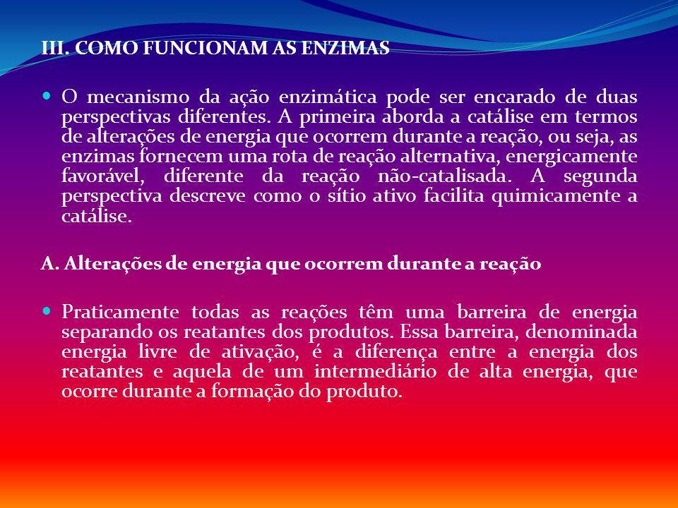1.Energia livre de ativação.