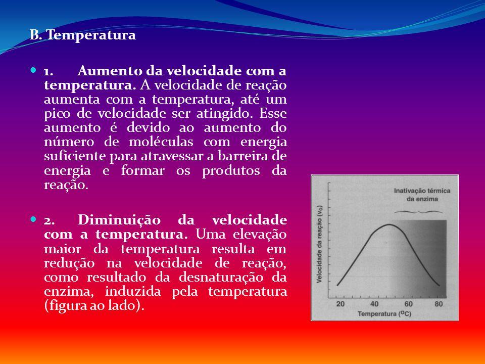 B. Temperatura 1. Aumento da velocidade com a temperatura. A velocidade de reação aumenta com a temperatura, até um pico de velocidade ser atingido. E