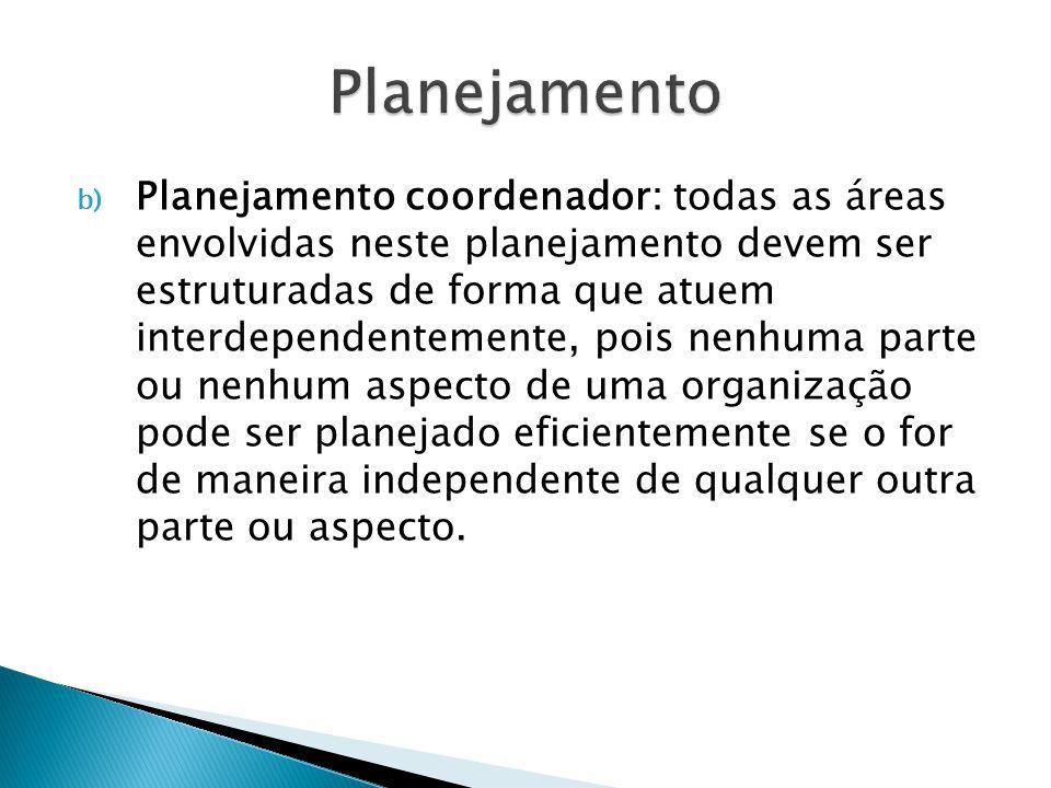 b) Planejamento coordenador: todas as áreas envolvidas neste planejamento devem ser estruturadas de forma que atuem interdependentemente, pois nenhuma parte ou nenhum aspecto de uma organização pode ser planejado eficientemente se o for de maneira independente de qualquer outra parte ou aspecto.